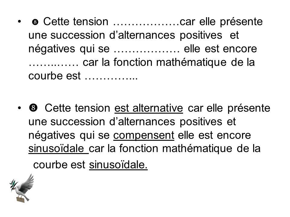  Cette tension ………………car elle présente une succession d'alternances positives et négatives qui se ……………… elle est encore ……..…… car la fonction mathématique de la courbe est …………...