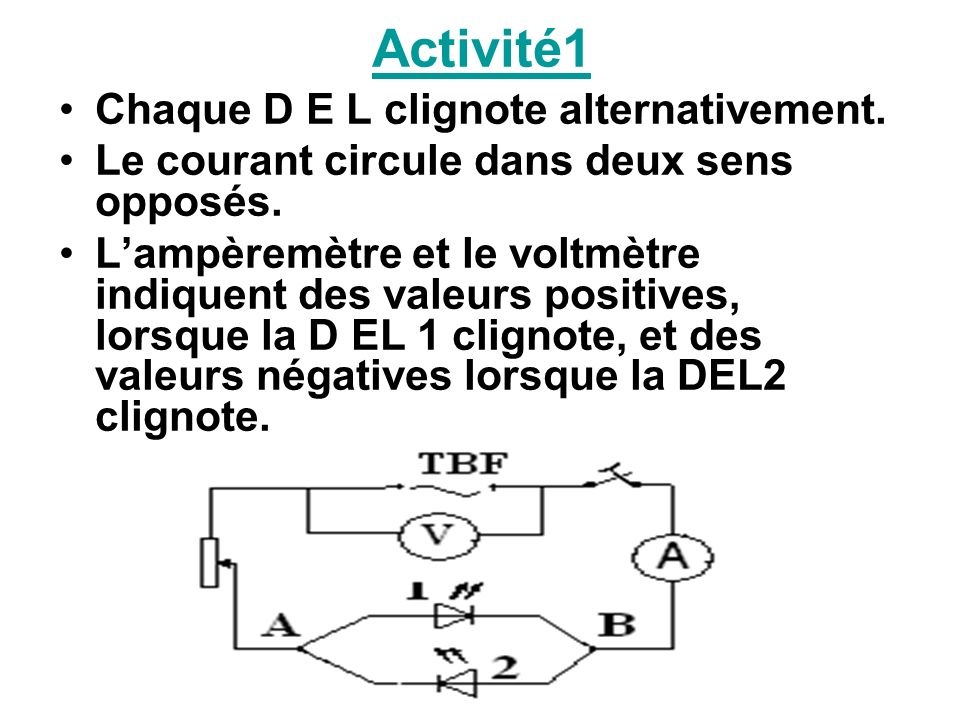 Activité1 Chaque D E L clignote alternativement.