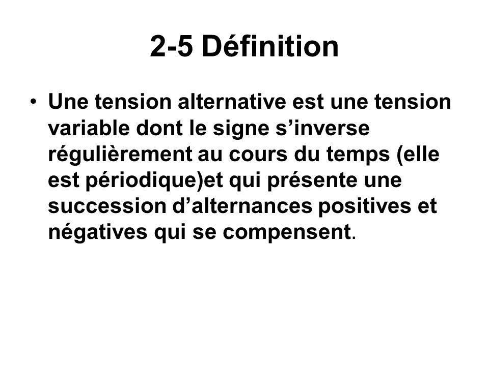 2-5 Définition