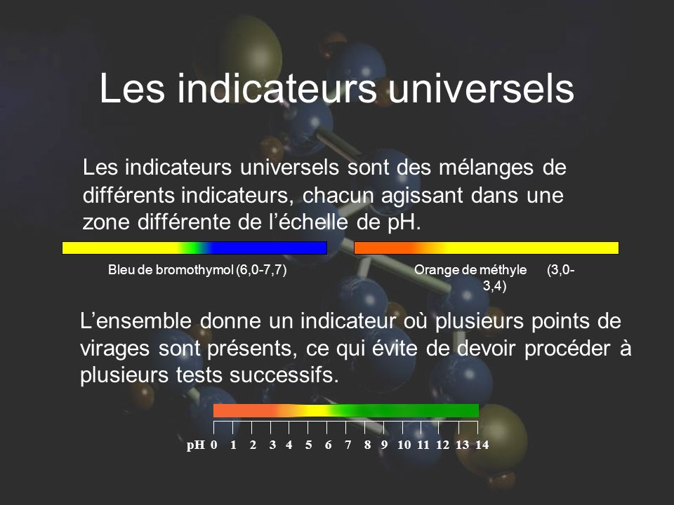 Les indicateurs universels