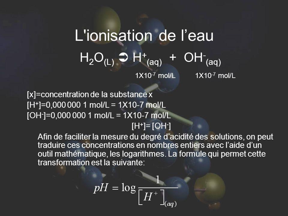 L ionisation de l'eau H2O(L)  H+(aq) + OH-(aq)