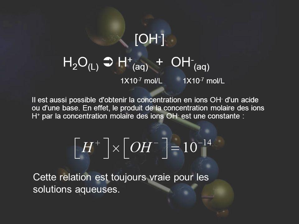 H2O(L)  H+(aq) + OH-(aq)