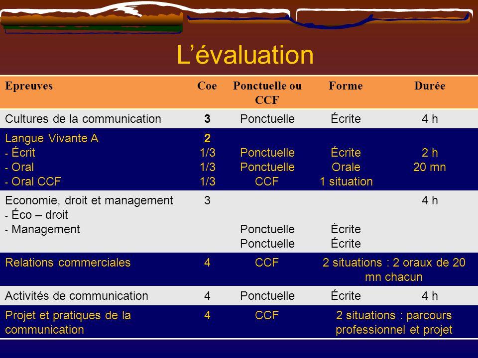 L'évaluation Epreuves Coe Ponctuelle ou CCF Forme Durée