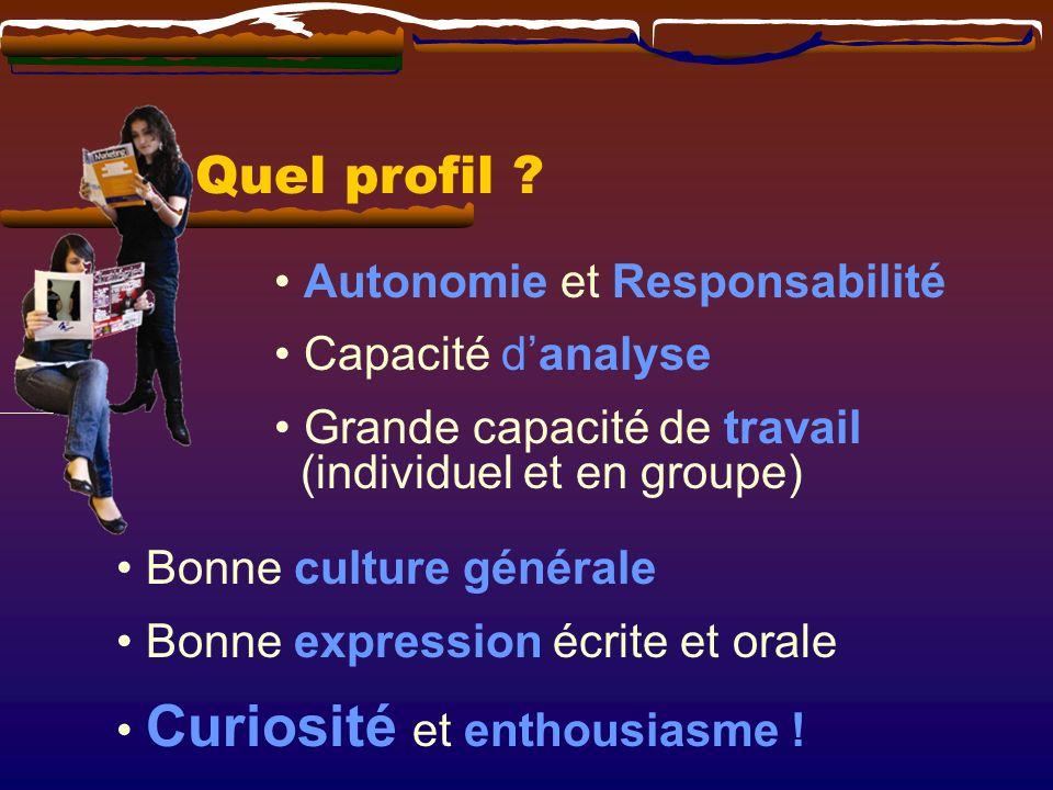 Quel profil Autonomie et Responsabilité Capacité d'analyse