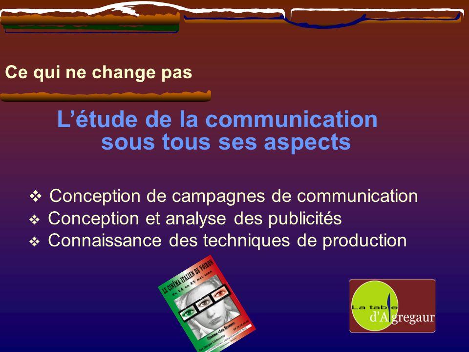 L'étude de la communication sous tous ses aspects