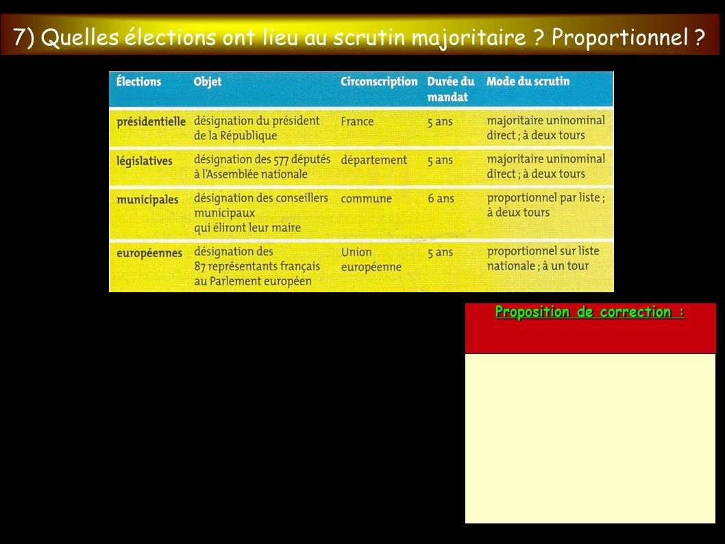 Proposition de correction :
