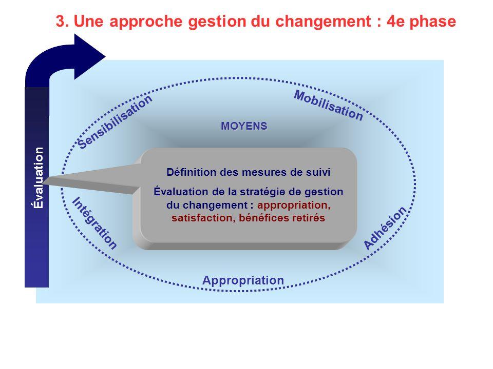Définition des mesures de suivi Gestion de la transition