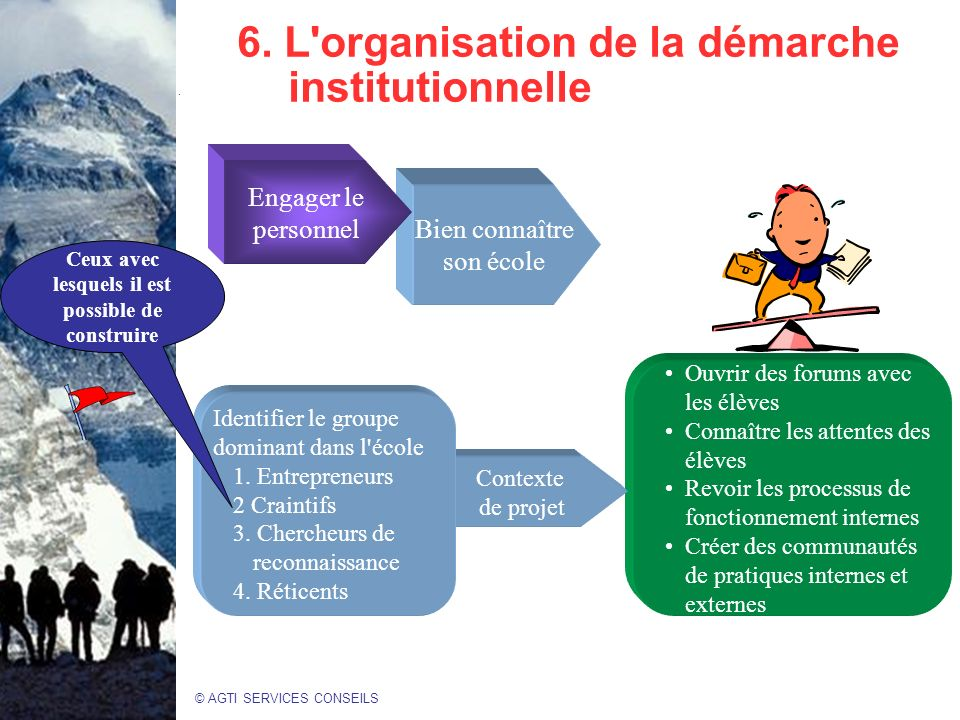 6. L organisation de la démarche institutionnelle