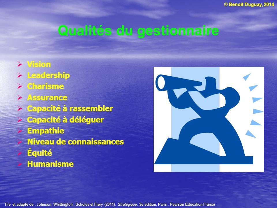 Qualités du gestionnaire