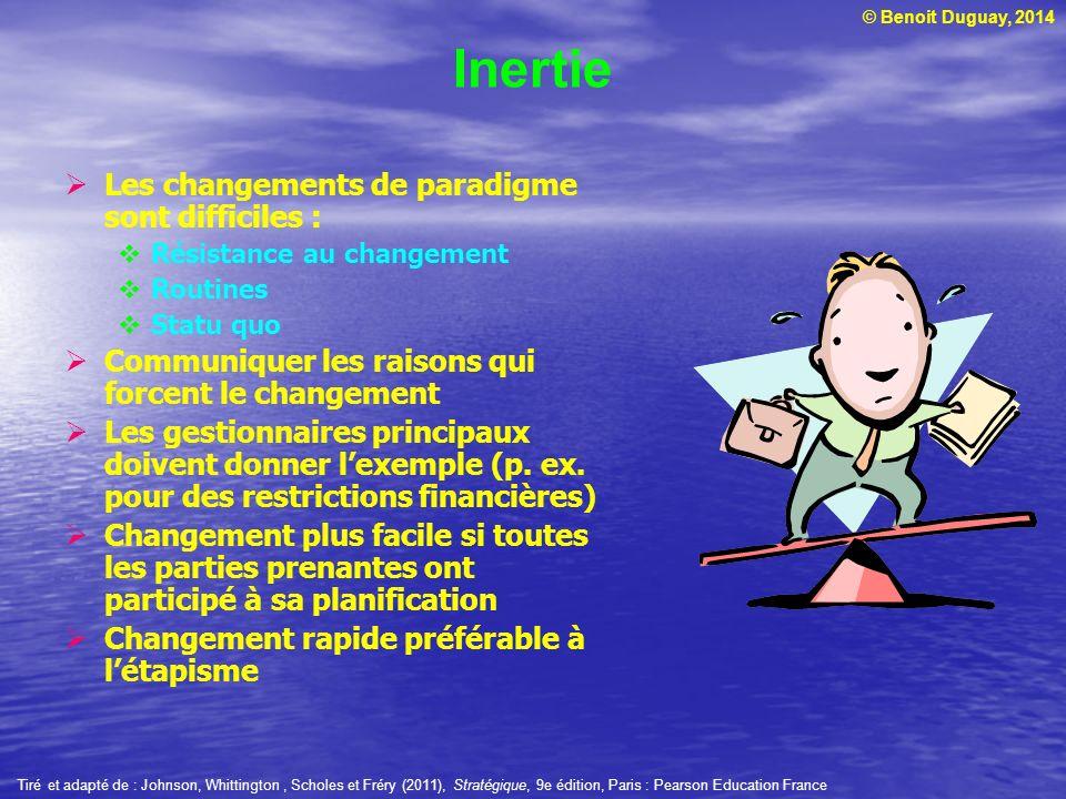Inertie Les changements de paradigme sont difficiles :