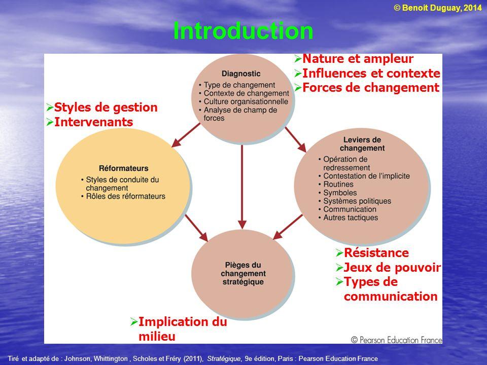 Introduction Nature et ampleur Influences et contexte