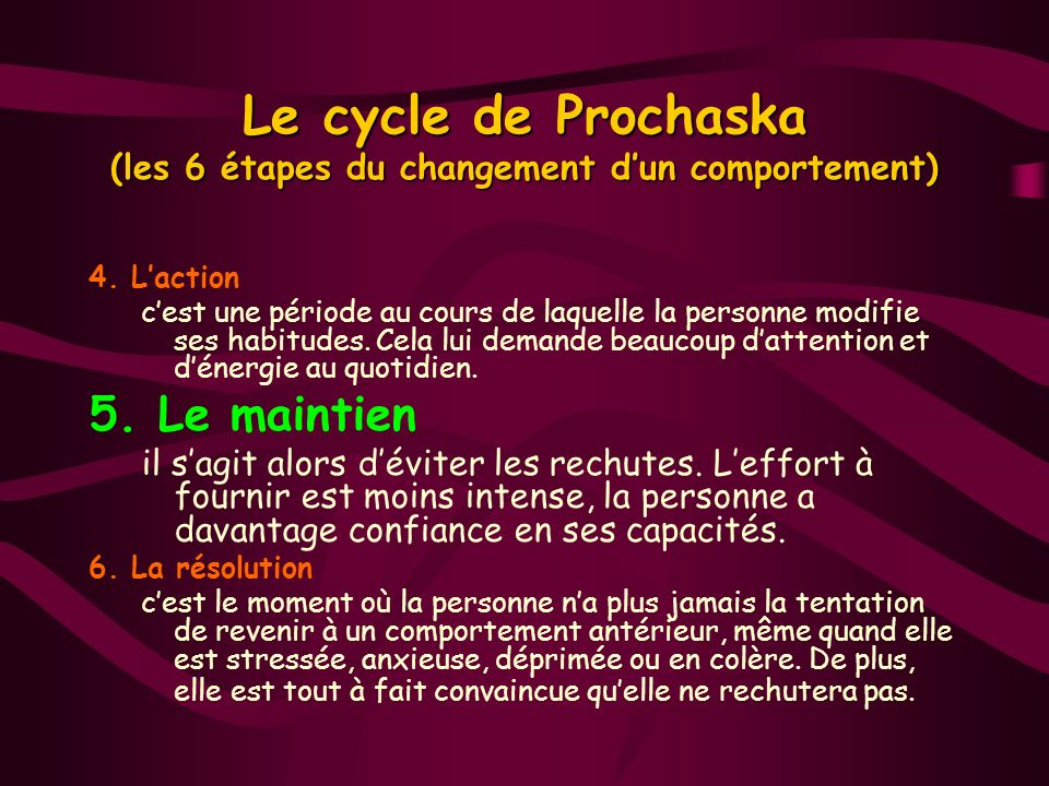 Le cycle de Prochaska (les 6 étapes du changement d'un comportement)