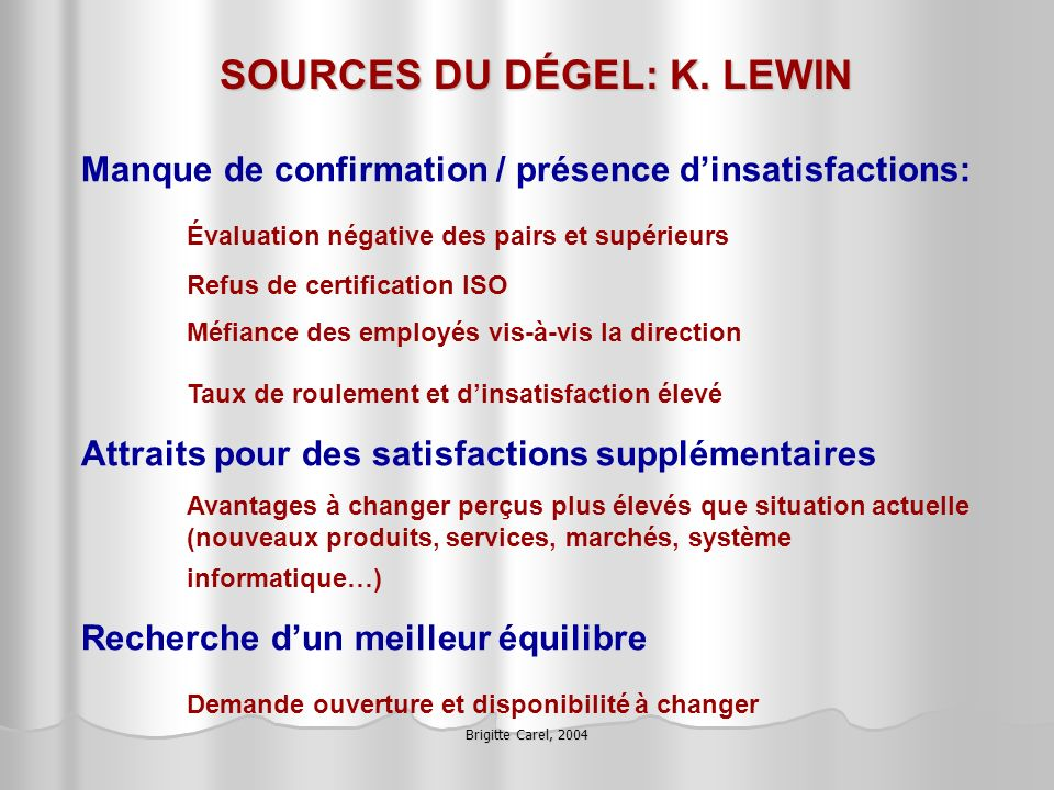 SOURCES DU DÉGEL: K. LEWIN