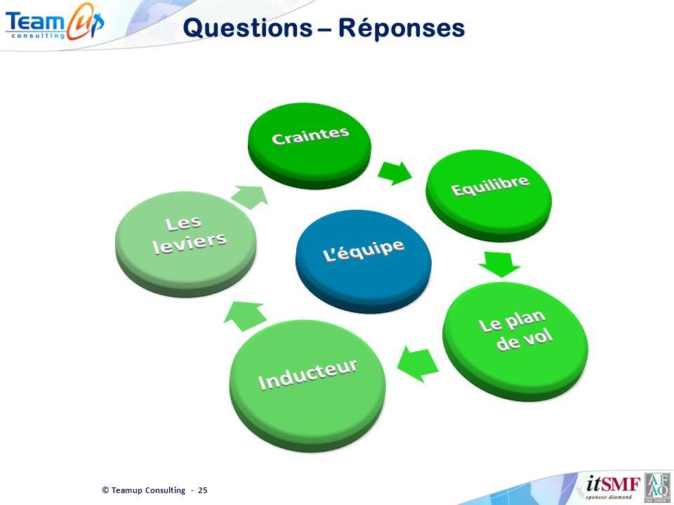 Questions – Réponses Equilibre L'équipe Le plan de vol Inducteur