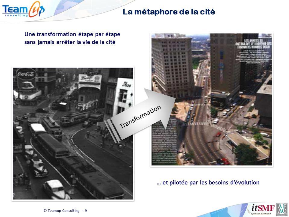 La métaphore de la cité Transformation