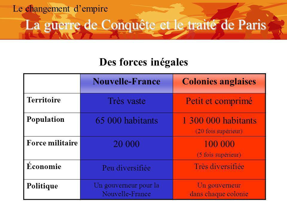 La guerre de Conquête et le traité de Paris