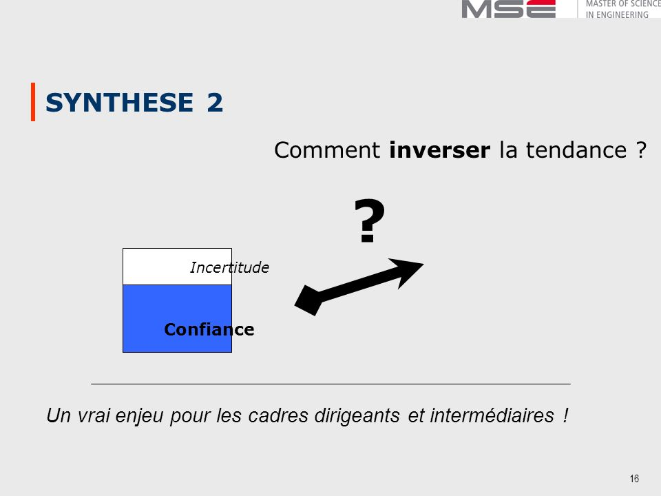 SYNTHESE 2 Comment inverser la tendance