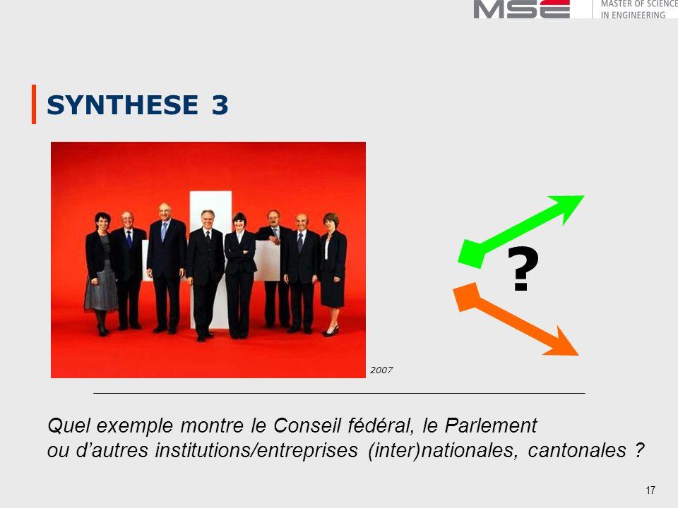 31/03/2017 SYNTHESE 3. CEP – job principal. 2007.