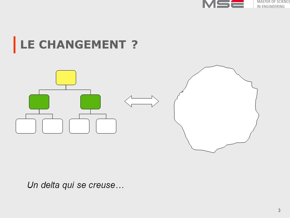 LE CHANGEMENT Un delta qui se creuse… 31/03/2017