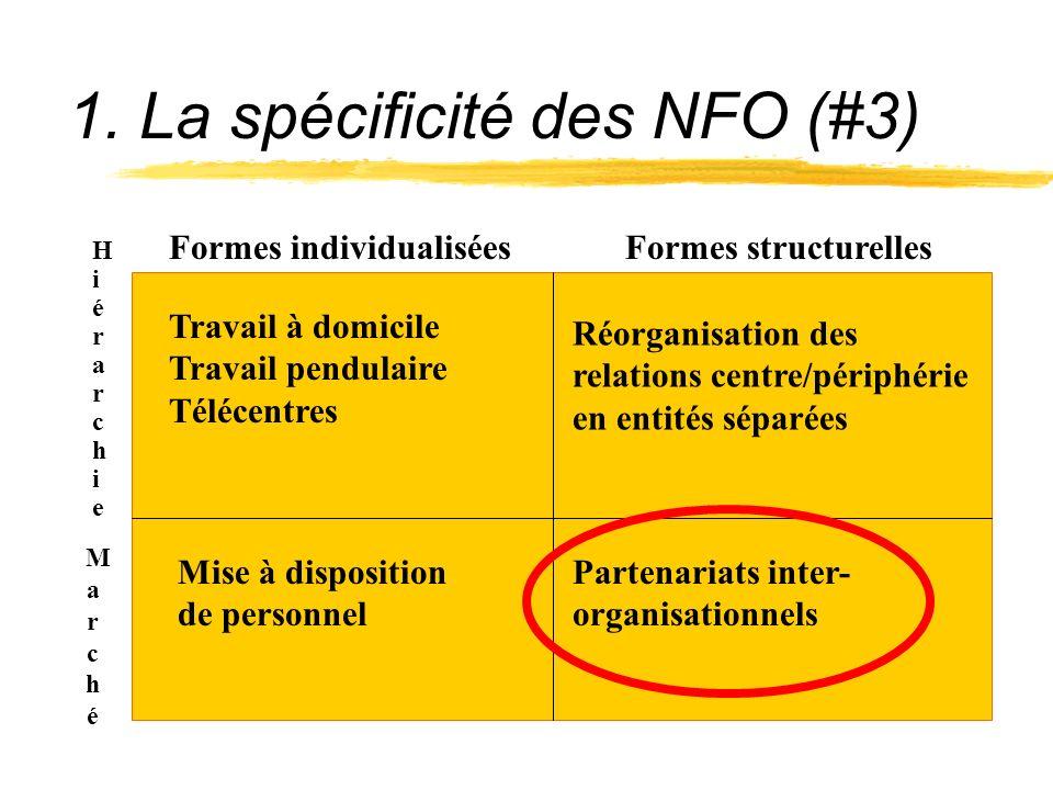 1. La spécificité des NFO (#3)