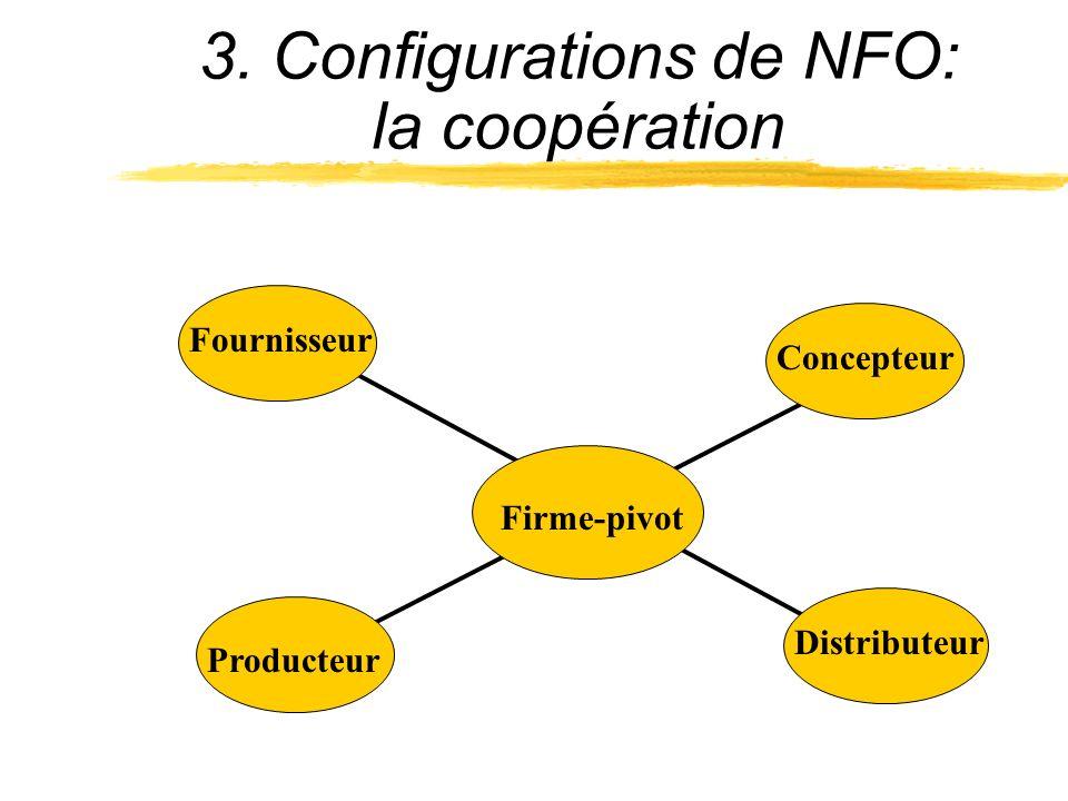 3. Configurations de NFO: la coopération