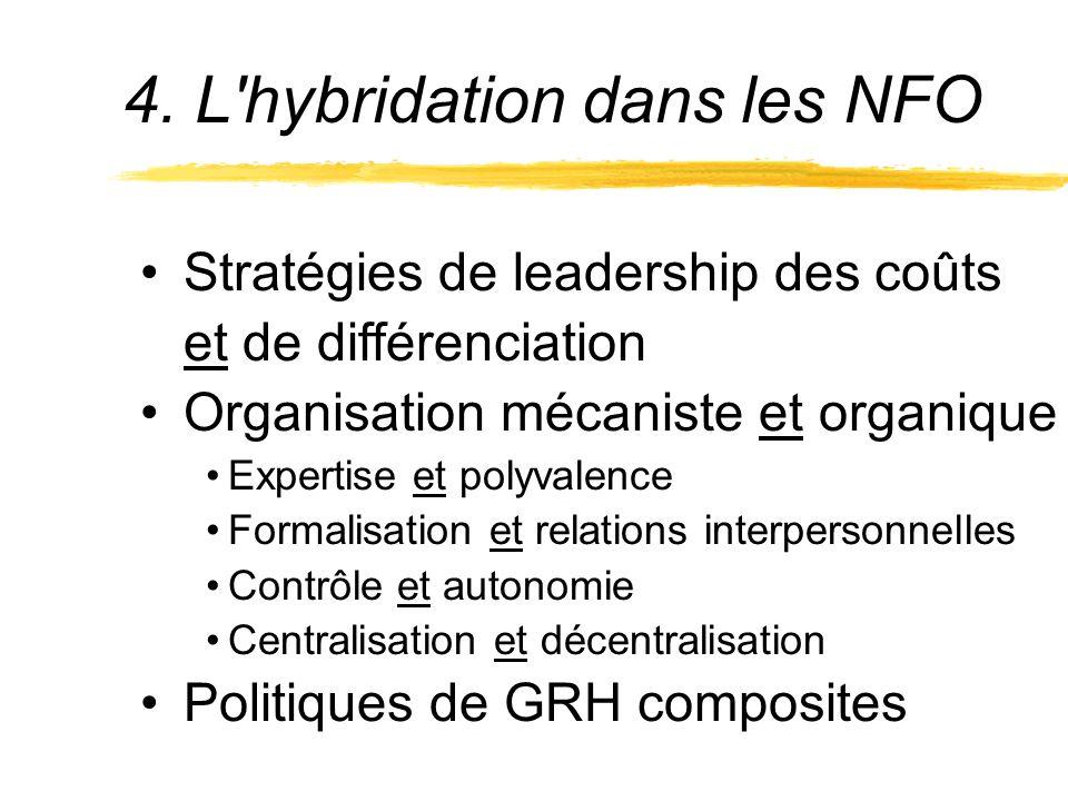 4. L hybridation dans les NFO
