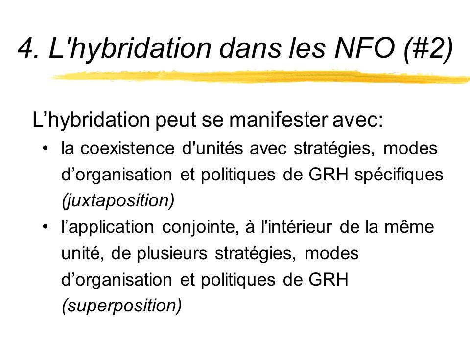 4. L hybridation dans les NFO (#2)
