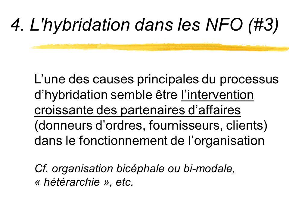 4. L hybridation dans les NFO (#3)