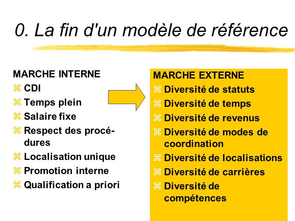 0. La fin d un modèle de référence