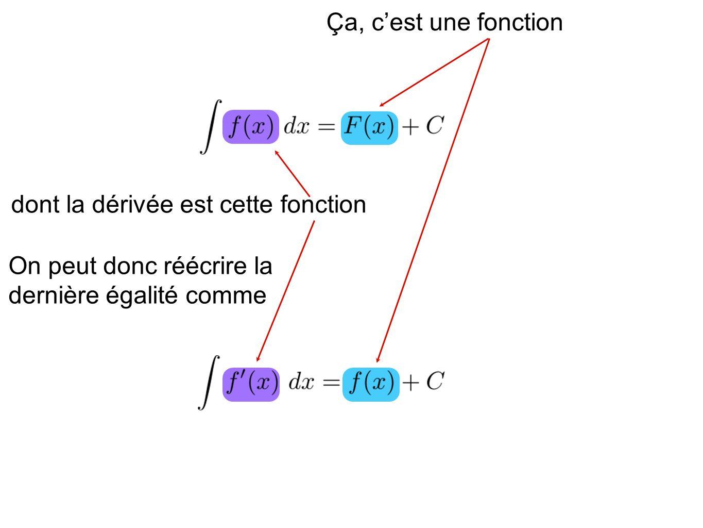 dont la dérivée est cette fonction