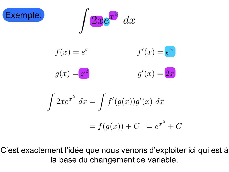 Exemple: C'est exactement l'idée que nous venons d'exploiter ici qui est à la base du changement de variable.