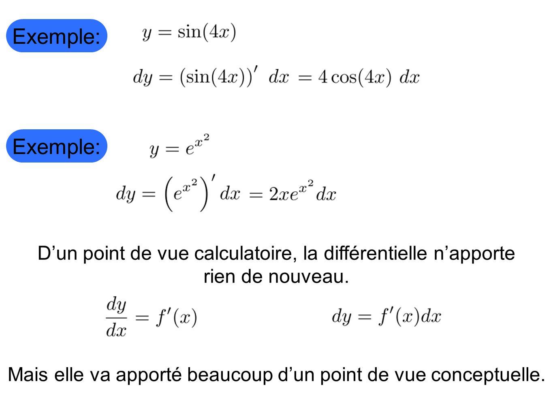 Exemple: Exemple: D'un point de vue calculatoire, la différentielle n'apporte. rien de nouveau.