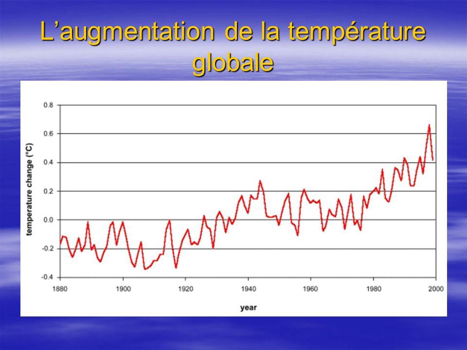 L'augmentation de la température globale