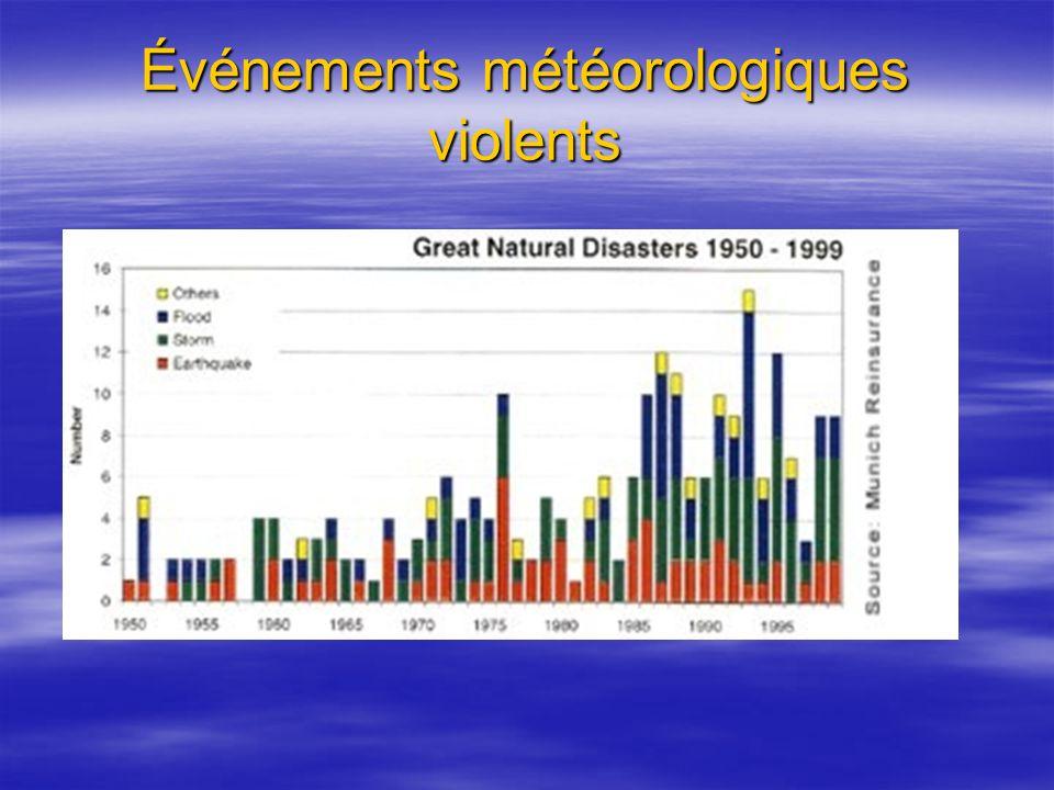 Événements météorologiques violents