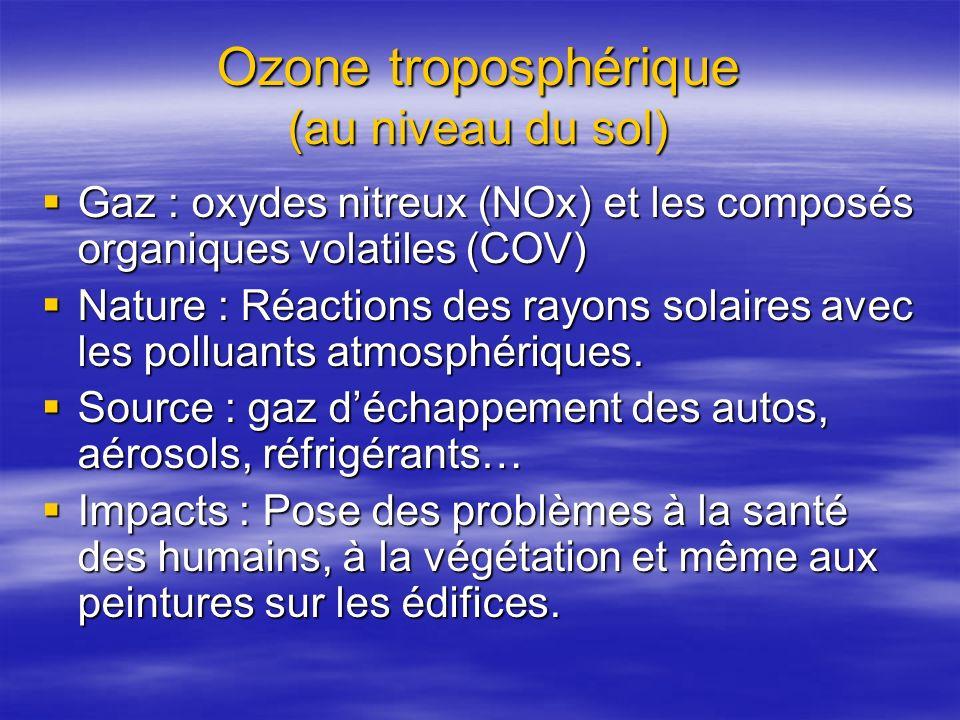 Ozone troposphérique (au niveau du sol)