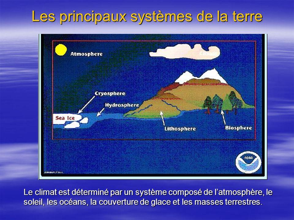 Les principaux systèmes de la terre