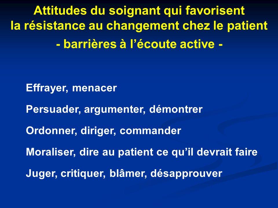 Attitudes du soignant qui favorisent