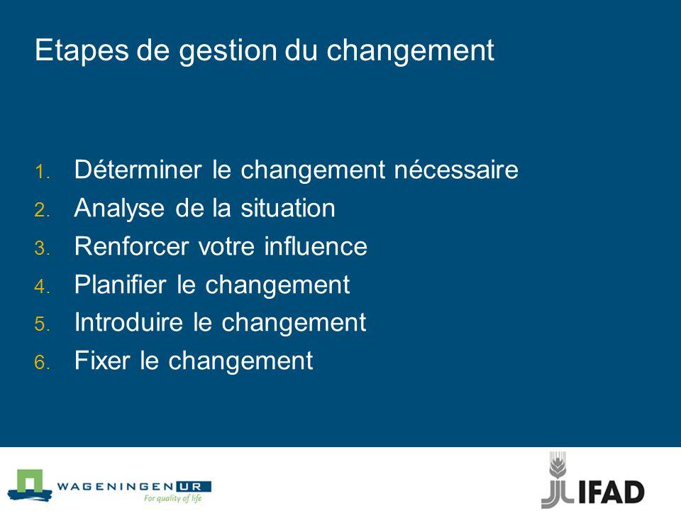 Etapes de gestion du changement