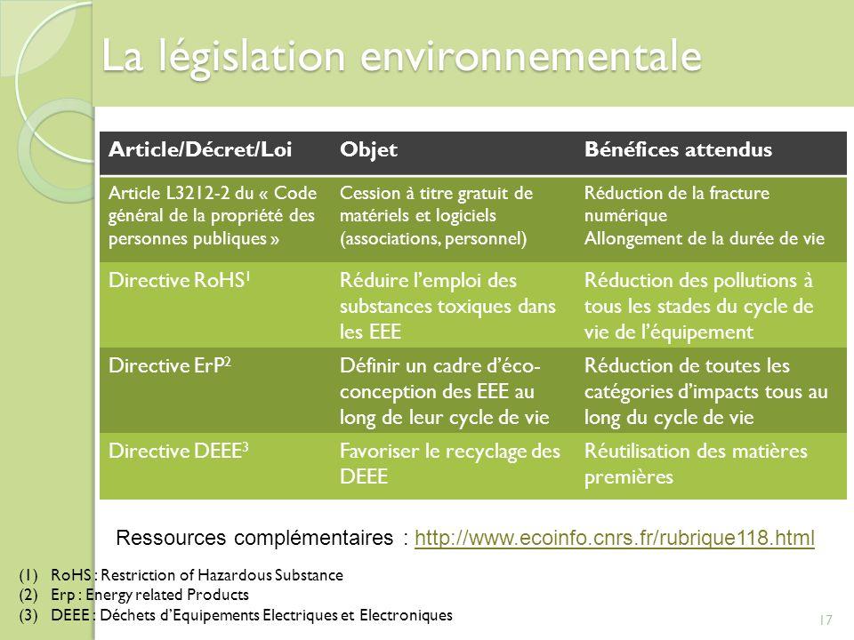 La législation environnementale