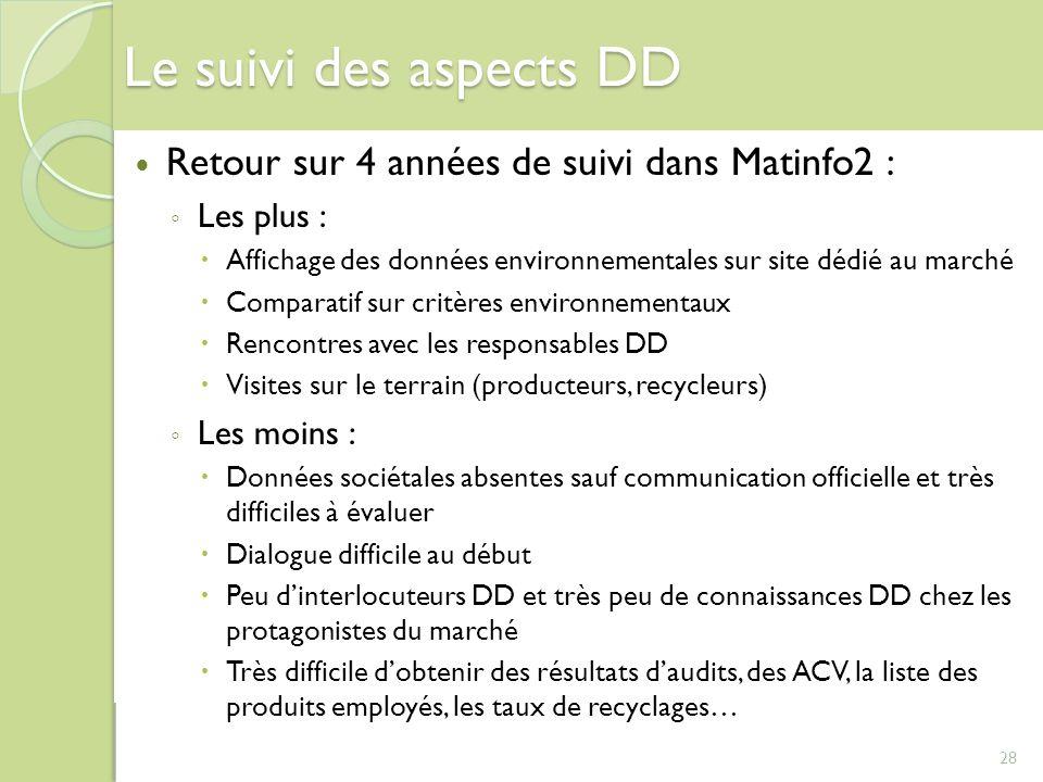 Le suivi des aspects DD Retour sur 4 années de suivi dans Matinfo2 :
