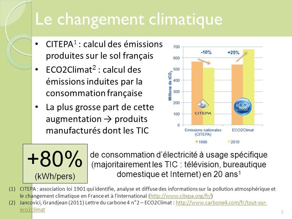 +80% Le changement climatique