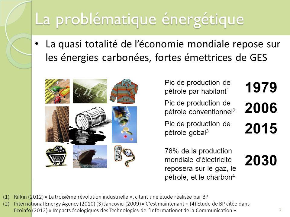 La problématique énergétique