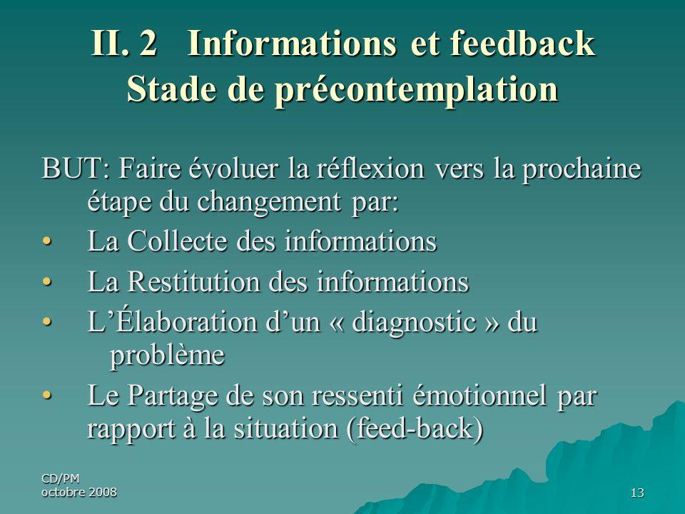 II. 2 Informations et feedback Stade de précontemplation