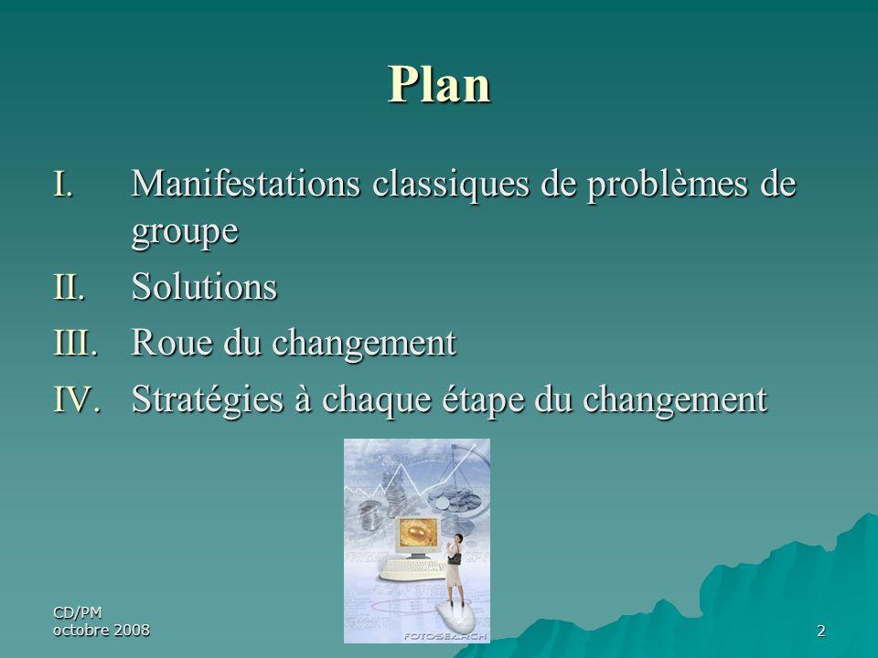 Plan Manifestations classiques de problèmes de groupe Solutions