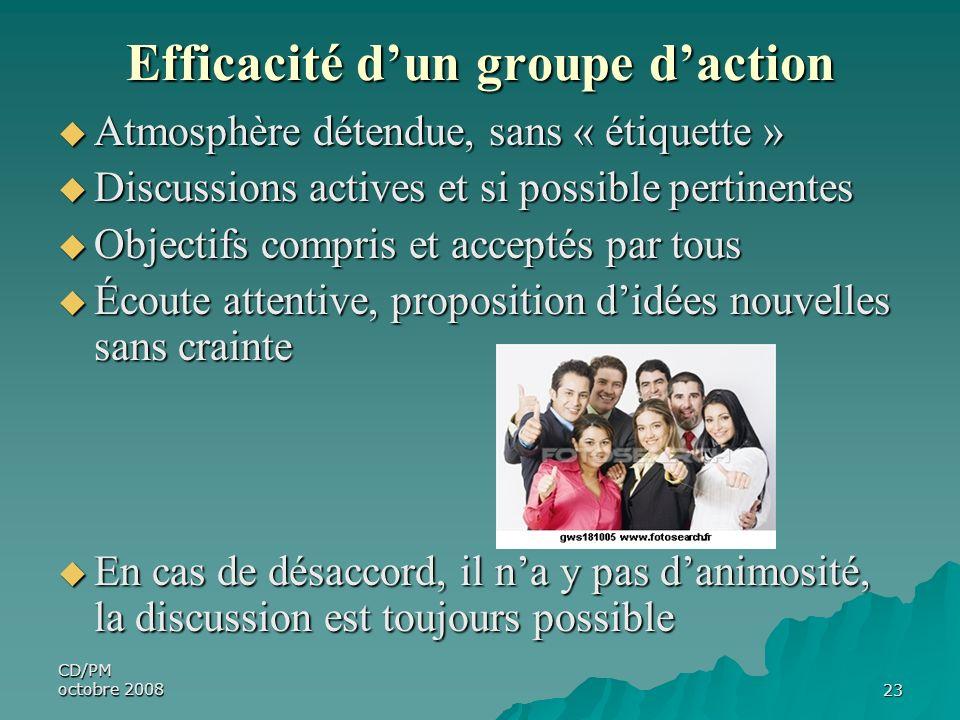 Efficacité d'un groupe d'action