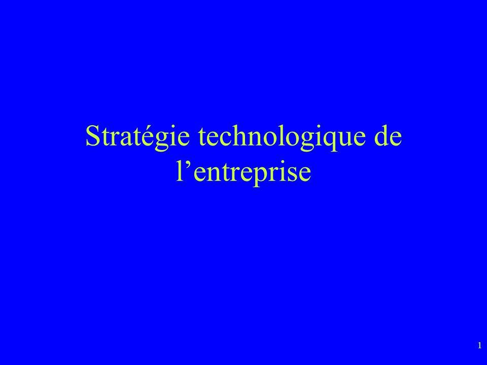 Stratégie technologique de l'entreprise