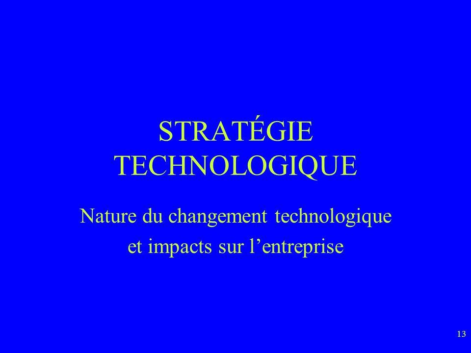 STRATÉGIE TECHNOLOGIQUE