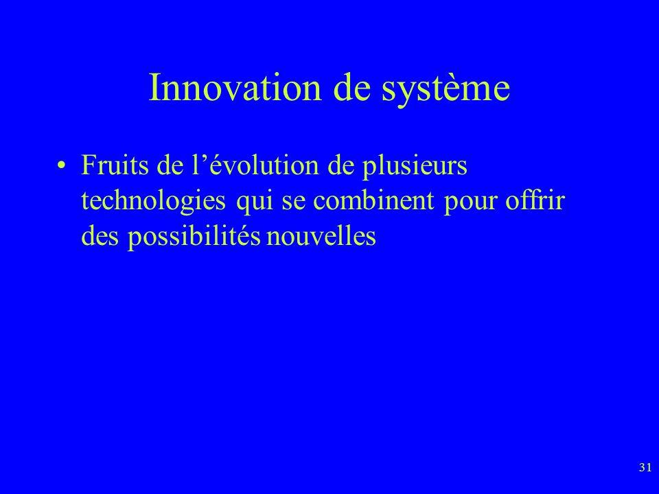 Innovation de système Fruits de l'évolution de plusieurs technologies qui se combinent pour offrir des possibilités nouvelles.