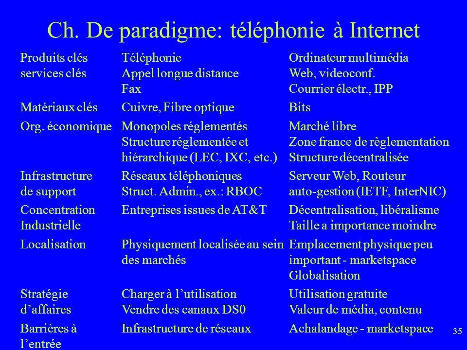 Ch. De paradigme: téléphonie à Internet