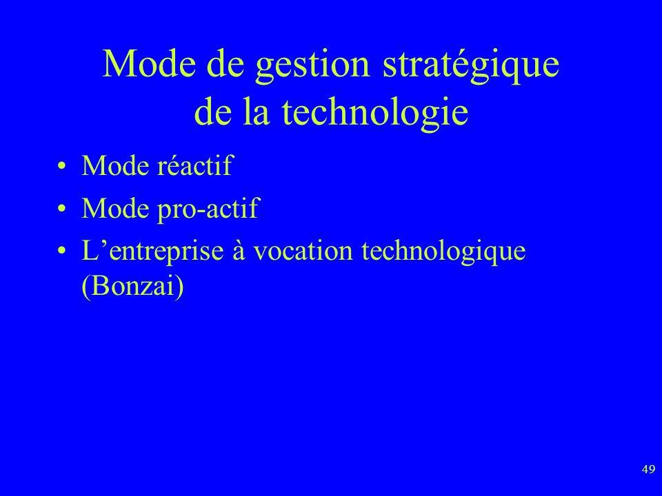 Mode de gestion stratégique de la technologie